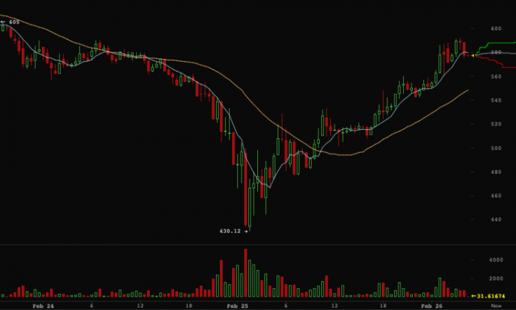 bitcoincommunity