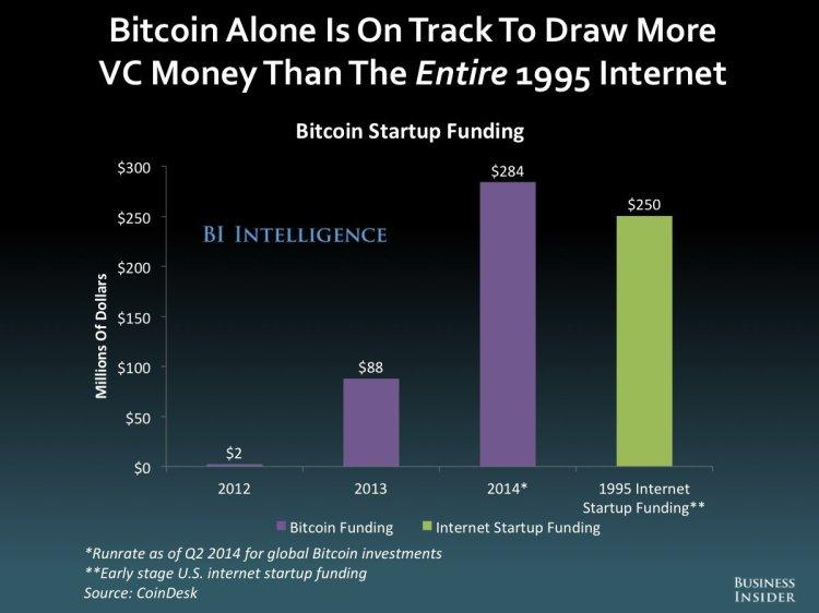 bitcoininternet